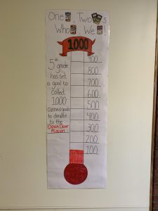 A poster tracking how many canned goods fifth-grade students have collected